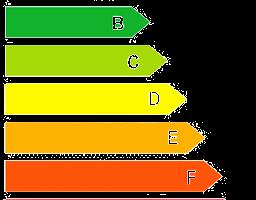 energielabel offertes vergelijken